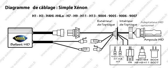 Diagramme installation kit simple xénon Vega