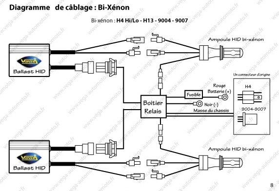 Diagramme installation kit bi xénon Vega