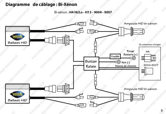Diagramme installation kit bi xénon Vega